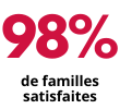 famille satisfaite rose.png